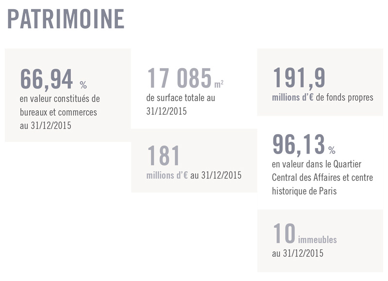 acanthe-developpement-chiffre-2015-fr