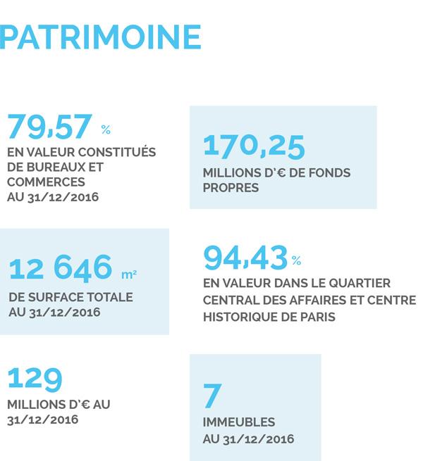 situation-patrimoine-2017